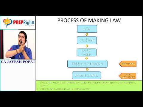 CA foundation (Business Law) - Indian Contract Act