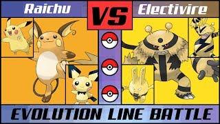 RAICHU vs. ELECTIVIRE - Electric Evolution Line Battle (Pokémon Sun/Moon)
