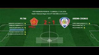 Goal Ps Tni 2 Vs 1 Arema 31 Juli 2016