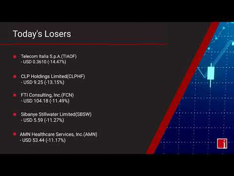 InvestorIntel's US Stock Market Update for Thursday, March ... Thumbnail