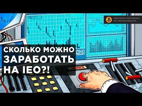 Игра на бирже опционы