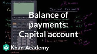 Balance of Payments- Capital Account