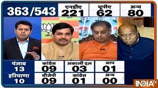 India TV-CNX Opinion poll: With BJP at 238, NDA predicted to win 285 seats in 2019 Lok Sabha Polls