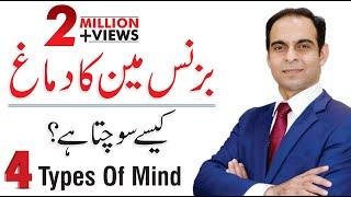 4 Types Of Mindsets   Qasim Ali Shah