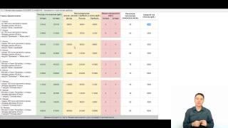 Окупаемость и прибыль языкового центра. Франшиза школы языков HOGWARTS