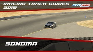 iracing setup guide 2019 - TH-Clip