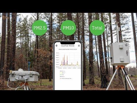 Environmental Air Quality Monitoring for Any Application