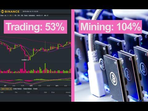 Bitcoin dėl ateities sandorių rinkoje