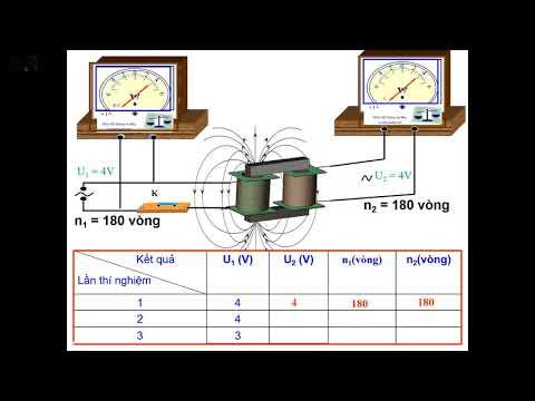 Bài giảng môn Vật lý 9 - Bài 37 Máy biến thế