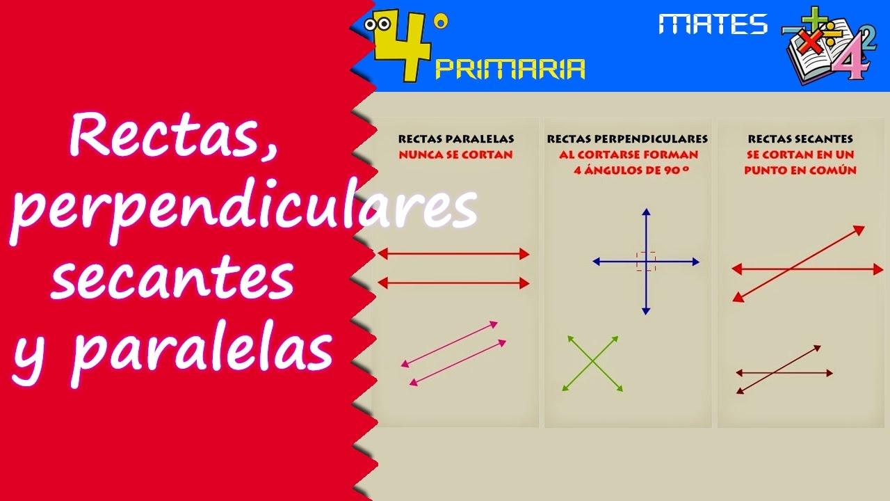 Matemáticas. 4º Primaria. Tema 12. Rectas paralelas, secantes y perpendiculares