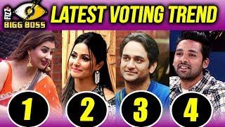 Bigg Boss 11 - Latest VOTING TREND | Shilpa, Hina, Vikas, Puneesh