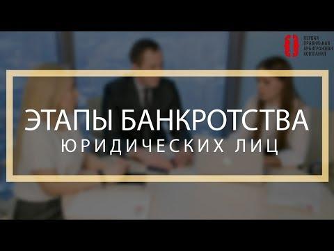 Банкротство юридических лиц → этапы // ППАК