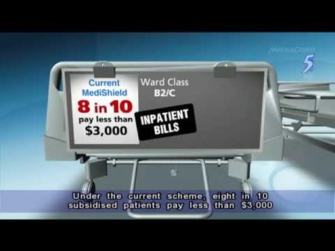 MediShield Life Recap - 27Jun2014