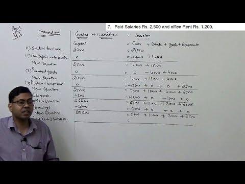 Accounting Equation ~ Basics of Financial Accounting
