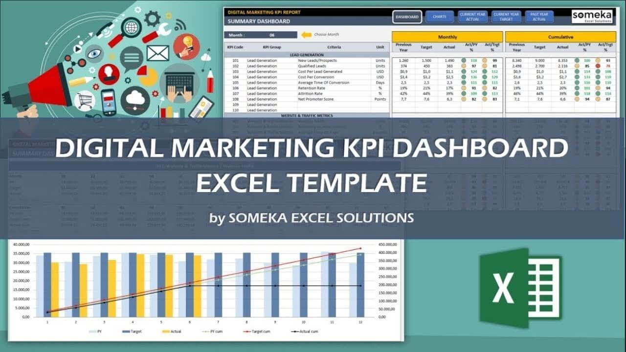 Excel Digital Marketing KPI Dashboard Template Video