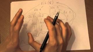 Структура и интерпретация компьютерных программ (СИКП/SICP), урок 6
