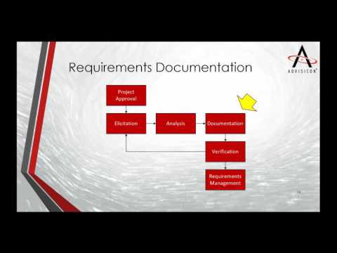 Visio Best Practices for Requirements Gathering Business Analysis ...