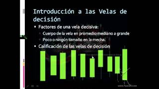 Curso Forex, Velas Japonesas 1, Educación Financiable