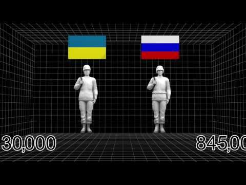 Russia-Ukraine military comparison