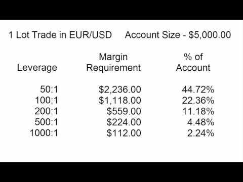 Binary options trading signals mt