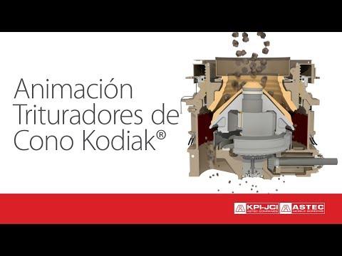 Animación Trituradores de Cono Kodiak®