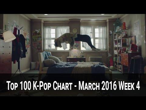 TOP 100 KPOP SONGS CHART - MARCH 2016 WEEK 4