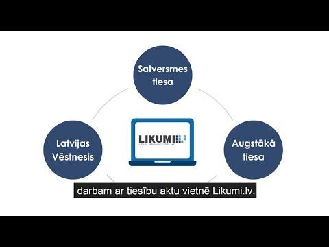 Programmas, kas pelna naudu internetā