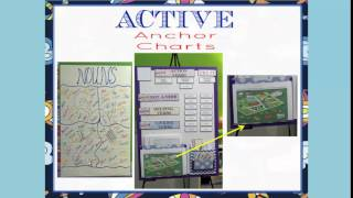 Active Anchor Charts For Your Students