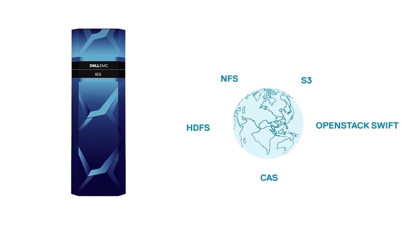 Dell EMC - Infographic