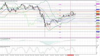 Weekly Forex forecast 12.03-15.03.2019: EUR/USD, GBP/USD, USD/JPY, AUD/USD, Gold