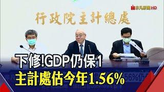 邊境管制重傷經濟!全年GDP第三度下修 看好明年復甦力道!主計總處:上看3.92%│非凡新聞│20200814
