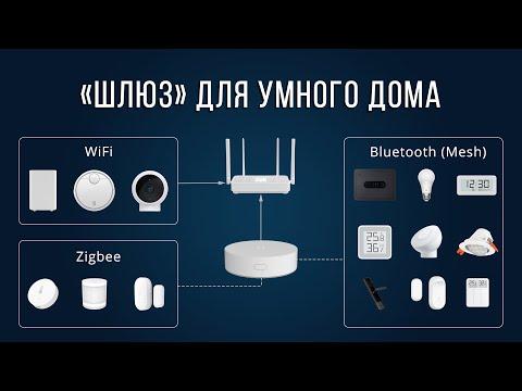 Шлюз для умного дома Xiaomi: зачем, как работает, какой выбрать? WiFi Zigbee Bluetooth Mesh