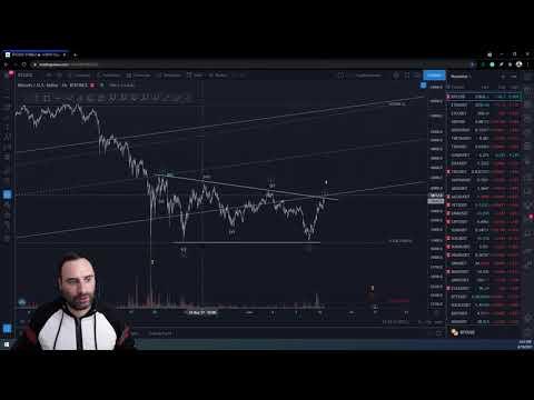 Cme btc futures exchange