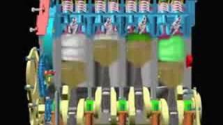 Video Mô phỏng động cơ xăng 4 kỳ