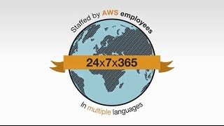AWS Support - A Customer-centric Organization