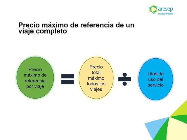 Charla explicativa sobre metodología para transporte de estudiantes del ME ..