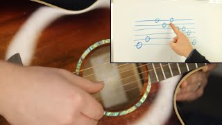 Learn How To Play Guitar - Week One