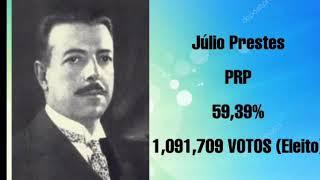 JINGLES DAS CAMPANHAS PRESIDENCIAIS NO BRASIL ENTRE 1930 E 2018.
