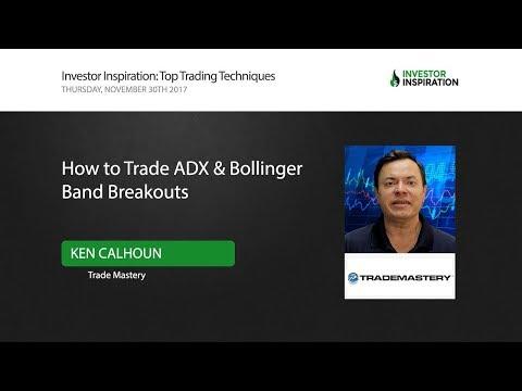 Adx prekybos strategija afl