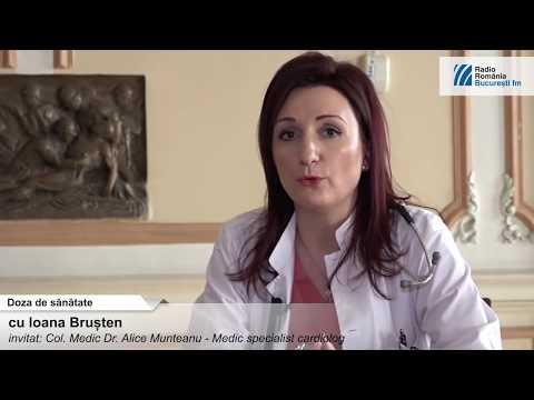 Clasificarea hipertensiunii FBCF