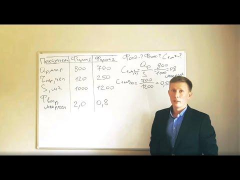 Фондоотдача, фондоемкость, фондовооруженность, съем продукции с 1кв.м площади!
