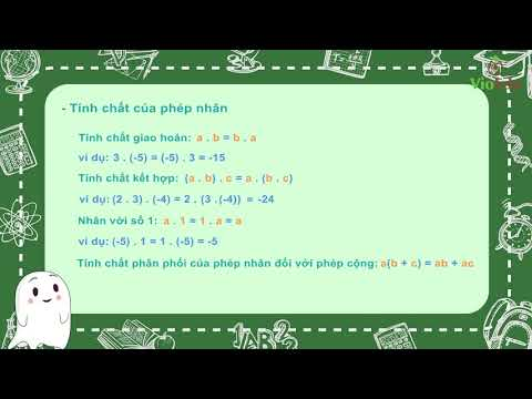 chuyên đề toán 6 Tình chất phép nhân số nguyên