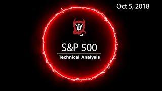 S&P 500 Technical Analysis (ESZ18) : When Algos Flip...  [10.05.2018]