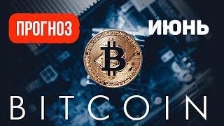 🔞📊Прогноз БИТКОИНА на основе ФЬЮЧЕРСНЫХ УРОВНЕЙ и анализ БИТКОИНА, НОВОСТИ bitcoin в июне BTC/USD