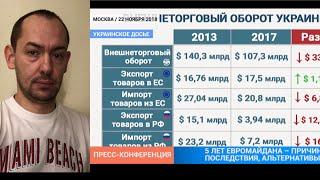 5 лет Майдану: Россия начинает бояться Украину