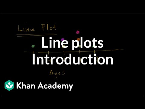 Intro to line plots (video) Line plots Khan Academy