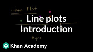 Introduction To Line Plots