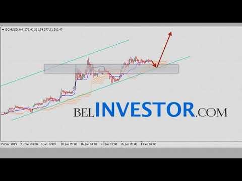 Как построить линии тренда на графике
