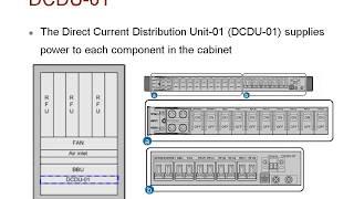 Huawei BTS3900 GSM UMTS Hardware Description