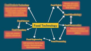 Food Technology-Mind Map | Different Subjects Under Food Technology